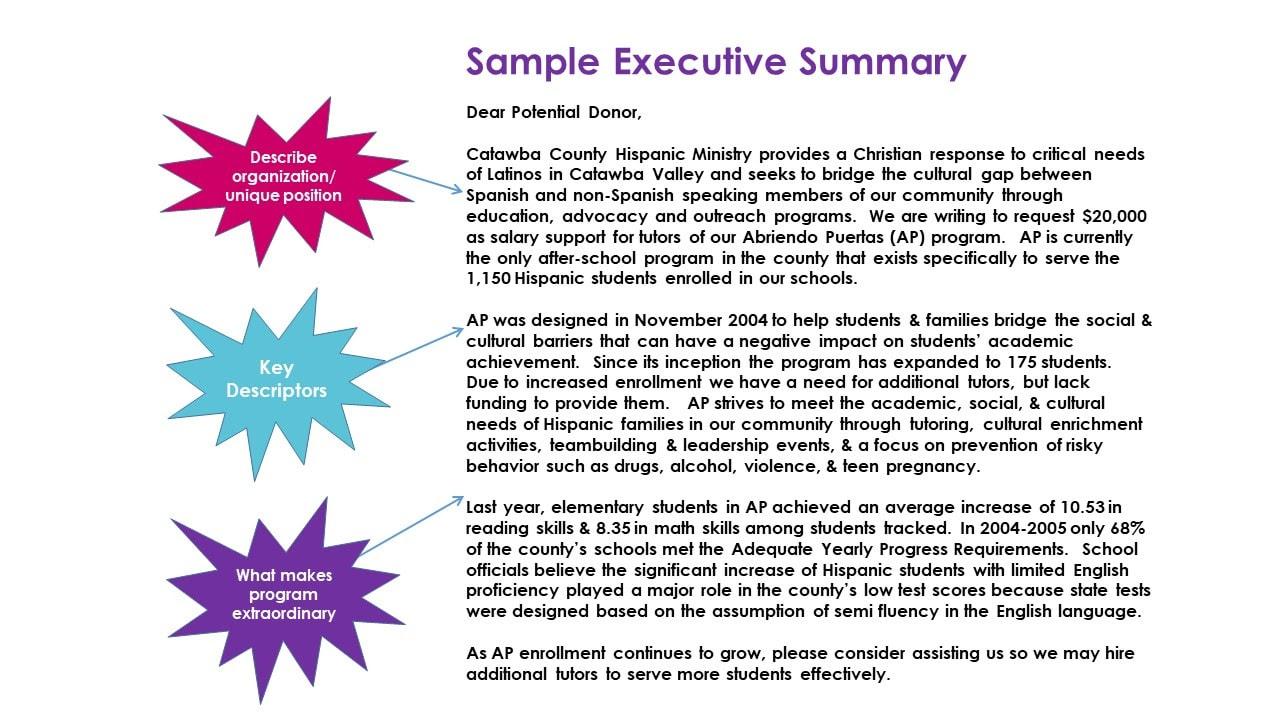 Executive summary writing